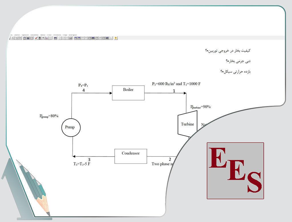 تصویر از کلیپ های تخصصی و کاربردی